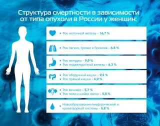 %d0%b6%d0%b5%d0%bd%d1%89%d0%b8%d0%bd%d1%8b